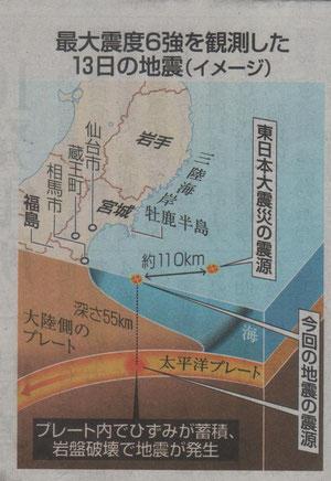 2・13地震 プレ-トテクトニクス理論の図説 河北新報 より転載