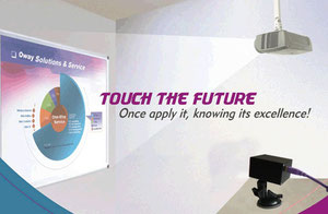 portable interactive whiteboards for e-learning and ICT