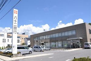 長野県で最も支店が多い八十二銀行