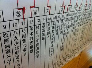 筑後地区親善剣道大会