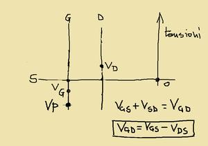 fig.2c