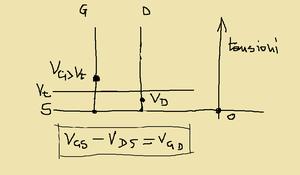 fig.3c