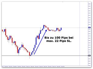 Trade vom 04.09.2013