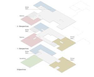 Campus Kreuzlingen: Konzept