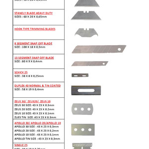 Packaging Blades Diagram Sheet