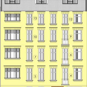 Charlottenburg I Projekt