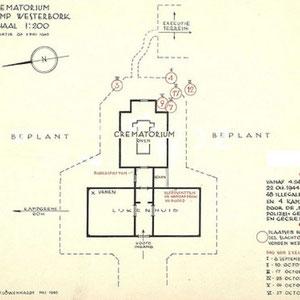 Plattegrond Kamp Westerbork - Crematorium