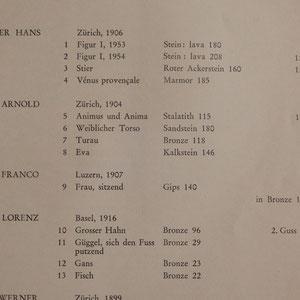 Franco Annoni Preisliste 1954