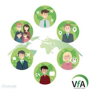 Zielgruppenillustration als Werbemittel für VfA International