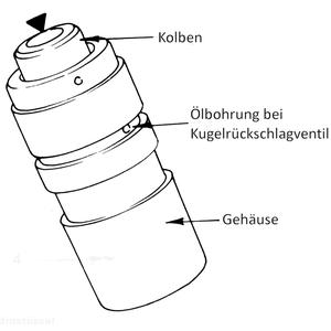 Hydrostössel