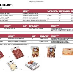 Carnes Especialidades refrigerado.