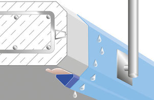 Abtropfleisten, Wasser abtropfen, Schlieren, Schimmel, Schimmelbildung, Schmutzfahnen, Schmutzstreifen, Wasserschäden, Dämmschaden, nasse Dämmung, Fassadenschutz,
