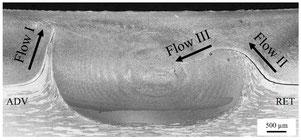 Gefüge von FSW-Schweißungen mit konventionellem FSW-Werkzeug mit rechtshändigem Gewinde (zum Vergrößern bitte anklicken)