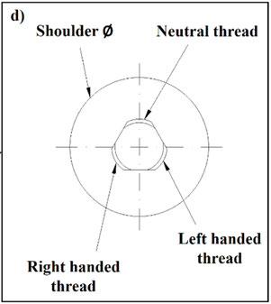 Verbessertes Werkzeug mit 3 Abflachungen und gegenläufigen Gewinden