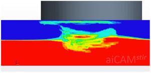 Strömungsanalyse (Computational Fluid Dynamics) des Materialflusses mit konventionellem Stumpfschweißwerkzeug