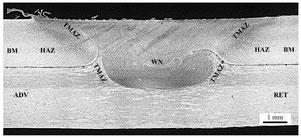 Benchmark: Mit konventionellem Stumpfschweißwerkzeug bei 1200 U/min und 250 mm/min erstellte Überlappverbindung