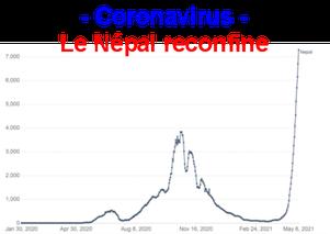 Le Népal reconfine