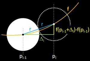 Funktionsgraph aus Kugeln  - Positionsbestimmung der nächstfolgenden Kugel