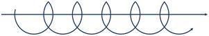 Elektrodenbündel für das Kaltschweißen nach Nasarow: Führung des Elektrodenbündels beim Schweißen