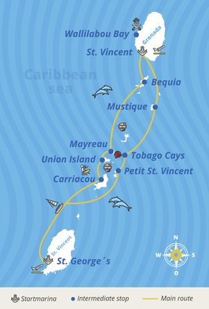 Route plan Grenadines at Yacht-Holiday
