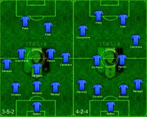 Contes flexible Positionsveränderungen in der Offensive