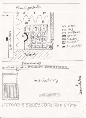 Entwurf zur Gartenanlage am Leprosenhaus.