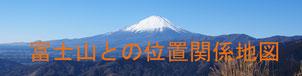 富士山の外輪山の位置関係