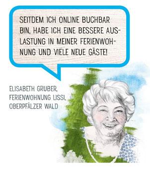 Grafik Vorteile der Onlinebuchung Ostbayern