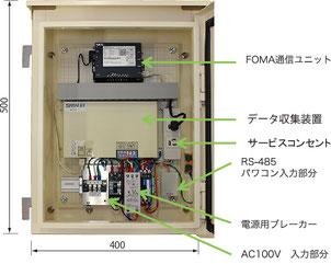 太陽光発電量監視システム