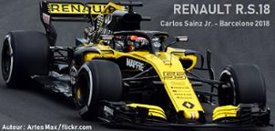 L'Equipe F1 - saison 2018 / Image gratuite Pixabay.com
