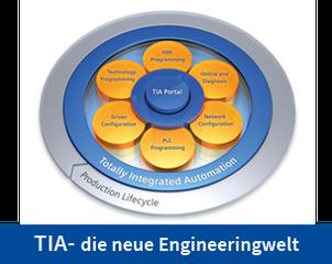 Schaubild TIA Portal