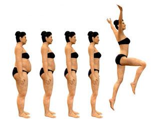 organizate para perder peso - AorganiZarte.com