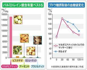産経ニュース2013.12.10より