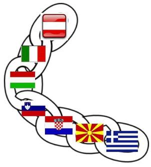 Kette mit den Flaggen der Nationalstaaten entlang der Westbalkan-Route