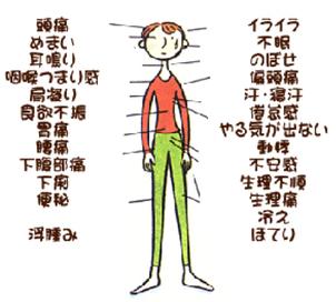大阪整体,ボディーケア松本,自律神経