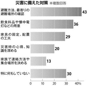 2016年5月7日北海道新聞朝刊27面より