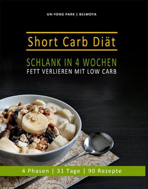 Low Carb abnehmen Fett verbrennen