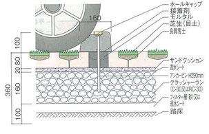 セメント系緑化パーキングの施工標準。計画高より360mm下がり(路床50とすると310)まで土工事をする必要がある。