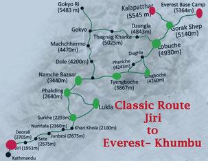 Nepal wandelen mount everest