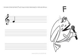 noten-lernen-gitarre-kinder