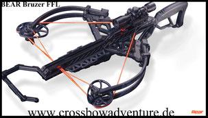 Armbrust BEAR Archery Bruzer FFL
