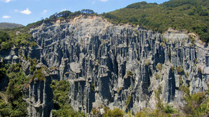Putangirua Pinnacles