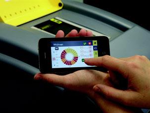 Chauffage intelligent Domotique Smartphone