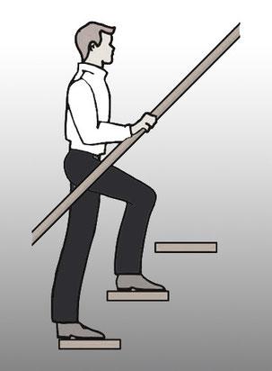 Bucher Treppen - Schrittmaßregel Treppe - Verhältnis Auftritt und Steigung bei Treppen