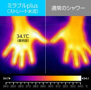 ミラブルplusと通常のシャワーの温もり効果比較画像