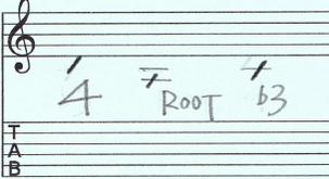 【初心者】ギターアドリブ講座 音型トレーニング4-root-b3
