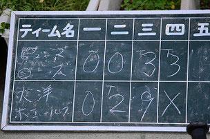 6-11 で大洋ホエールズの勝利!