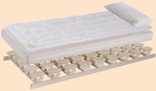 Bild: Bettsystem