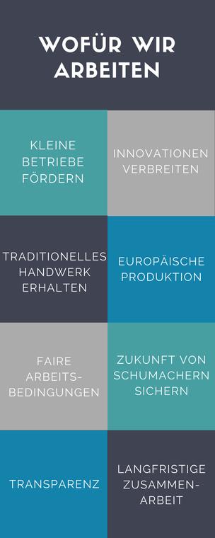 infografik faire schuhe