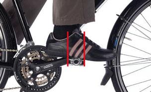 Pedale richtige Fußposition e-Bike - ineffektiv